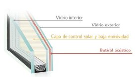 vidrio Guardian acústico en San Sebastian de los Reyes